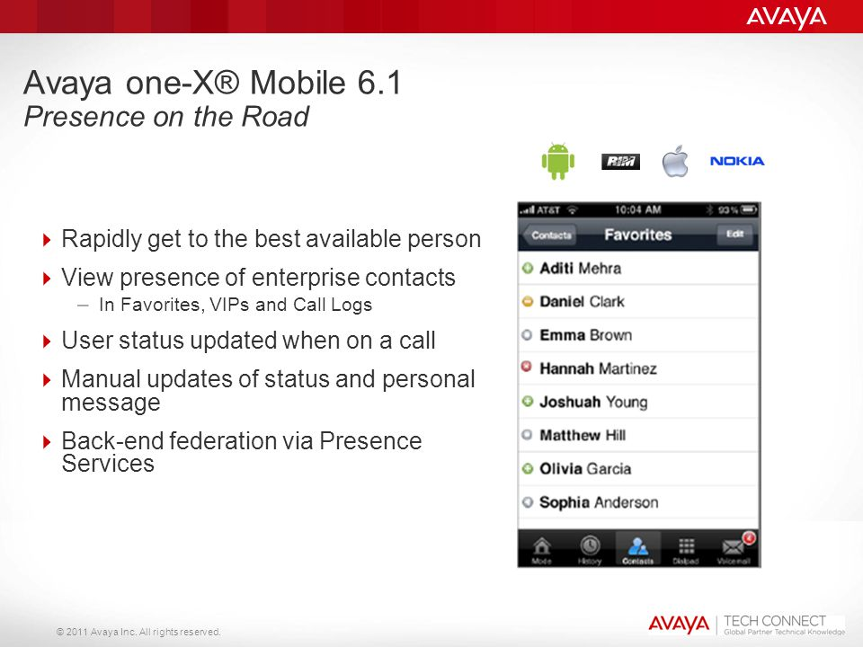 © 2011 Avaya Inc. All rights reserved. Avaya one-X® Mobile 6.1 Presence on the Road  Rapidly get to the best available person  View presence of ente