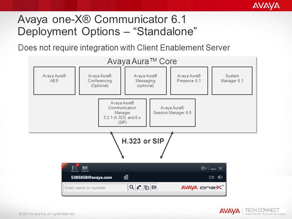 "© 2011 Avaya Inc. All rights reserved. Avaya Aura™ Core Avaya one-X® Communicator 6.1 Deployment Options – ""Standalone"" Does not require integration w"