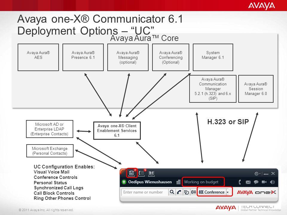 "© 2011 Avaya Inc. All rights reserved. Avaya Aura™ Core Avaya one-X® Communicator 6.1 Deployment Options – ""UC"" Avaya Aura® Presence 6.1 Avaya Aura® A"