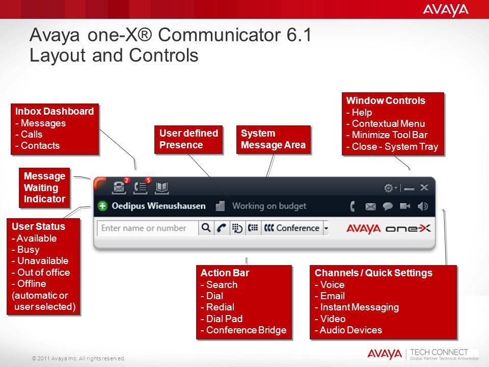 © 2011 Avaya Inc. All rights reserved. Avaya one-X® Communicator 6.1 Layout and Controls Message Waiting Indicator Message Waiting Indicator Inbox Das