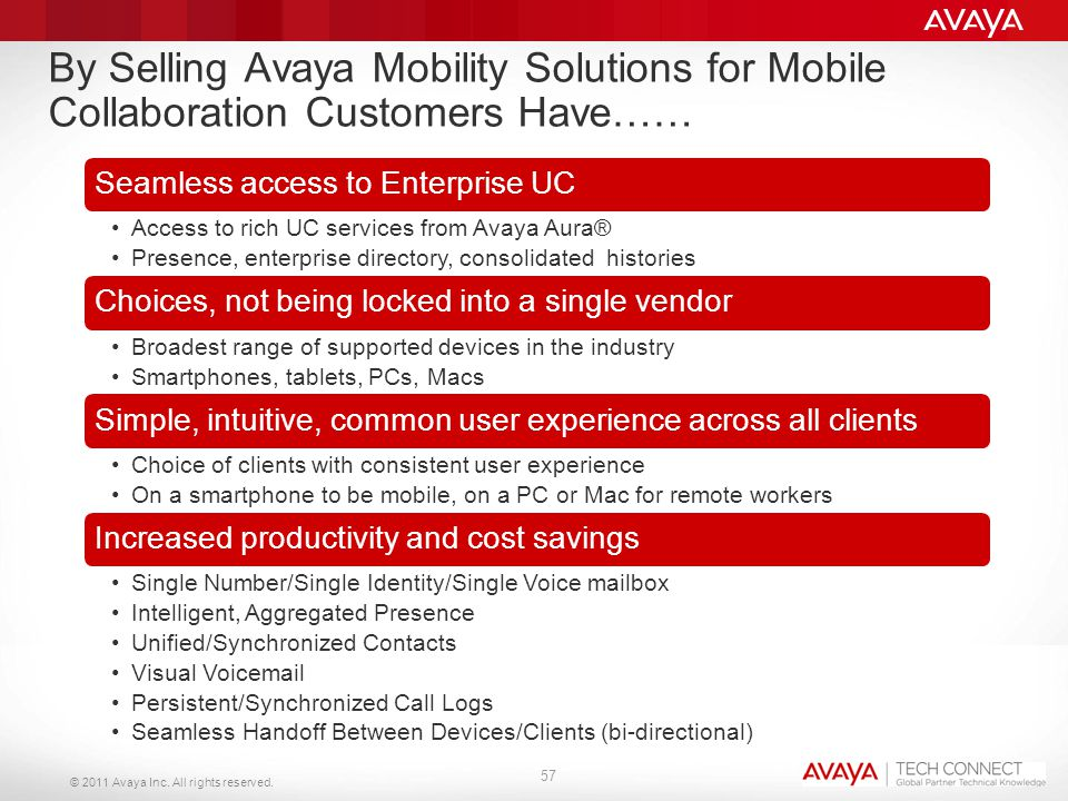 © 2011 Avaya Inc. All rights reserved. By Selling Avaya Mobility Solutions for Mobile Collaboration Customers Have…… Seamless access to Enterprise UC