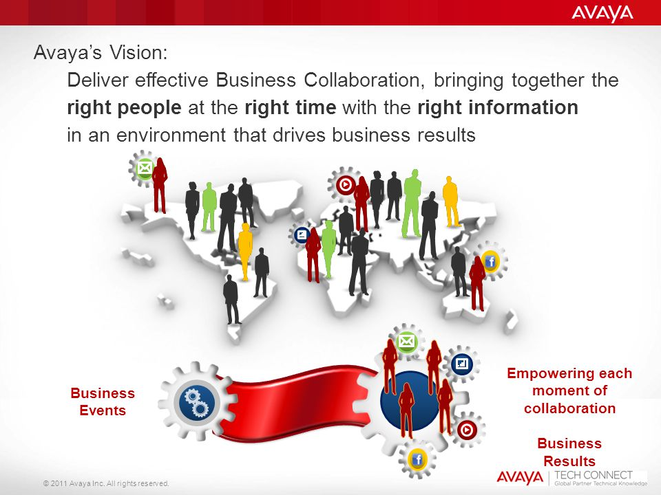 © 2011 Avaya Inc. All rights reserved. 88 Mobility Market Overview