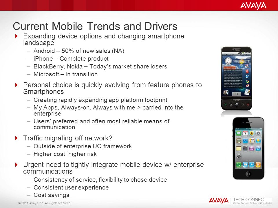 © 2011 Avaya Inc. All rights reserved. Current Mobile Trends and Drivers  Expanding device options and changing smartphone landscape – Android – 50%