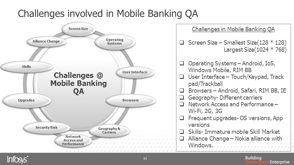 Challenges involved in Mobile Banking QA 11 Challenges in Mobile Banking QA  Screen Size – Smallest Size(128 * 128) Largest Size(1024 * 768)  Operating Systems – Android, IoS, Windows Mobile, RIM BB  User Interface – Touch/Keypad, Track pad/Trackball  Browsers – Android, Safari, RIM BB, IE  Geography- Different carriers  Network Access and Performance – Wi-Fi, 2G, 3G  Frequent upgrades- OS versions, App versions  Skills- Immature mobile Skill Market  Alliance Change – Nokia alliance with Windows.