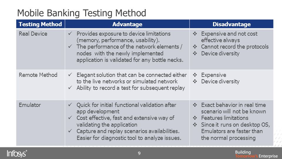 Mobile Banking Testing Method 9 Testing MethodAdvantageDisadvantage Real Device Provides exposure to device limitations (memory, performance, usabilit