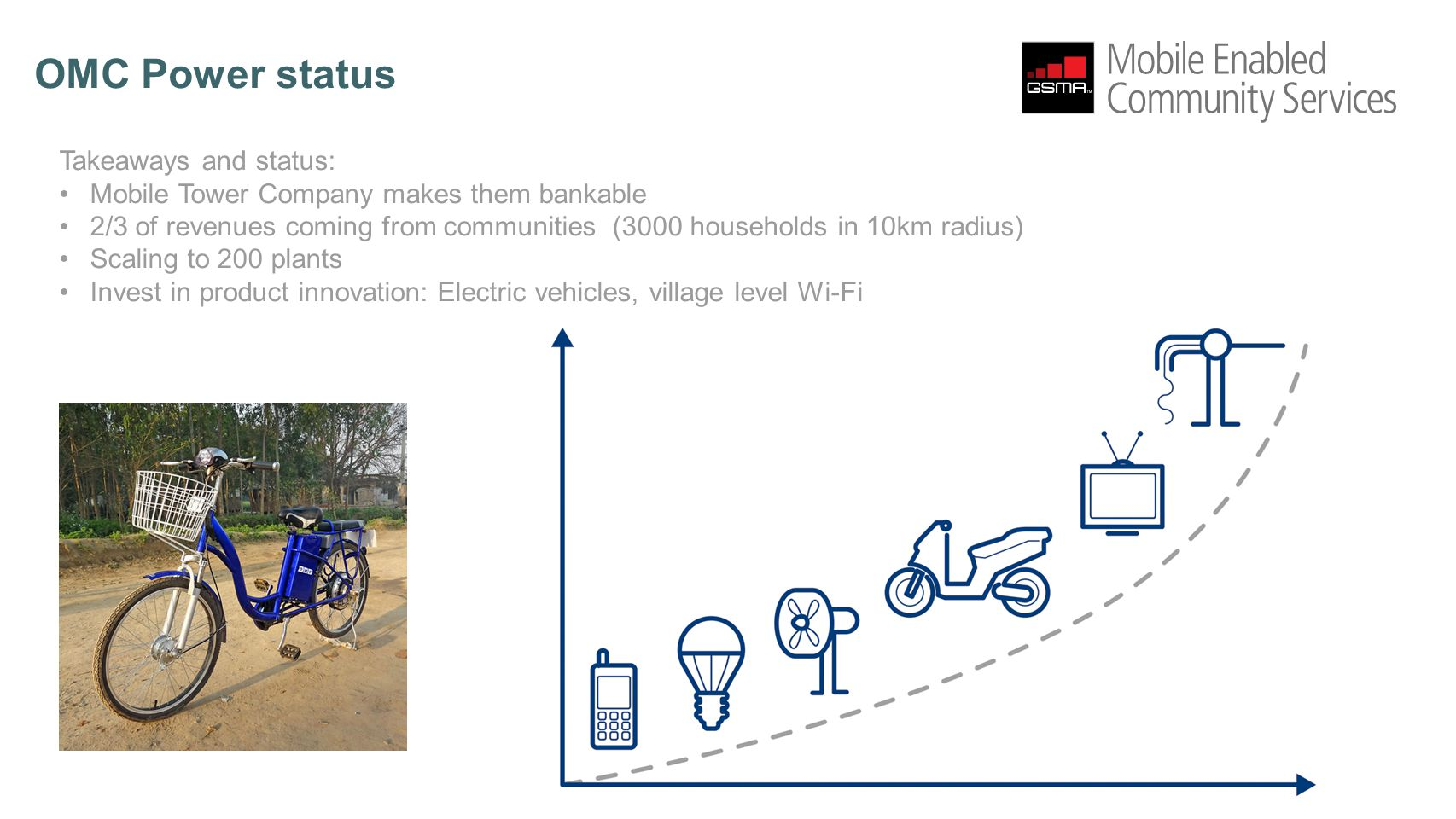 OMC Power status Takeaways and status: Mobile Tower Company makes them bankable 2/3 of revenues coming from communities (3000 households in 10km radius) Scaling to 200 plants Invest in product innovation: Electric vehicles, village level Wi-Fi