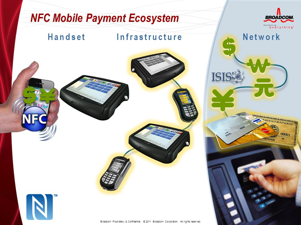 NetworkInfrastructureHandset NFC Mobile Payment Ecosystem 4 Broadcom Proprietary & Confidential. © 2011 Broadcom Corporation. All rights reserved.