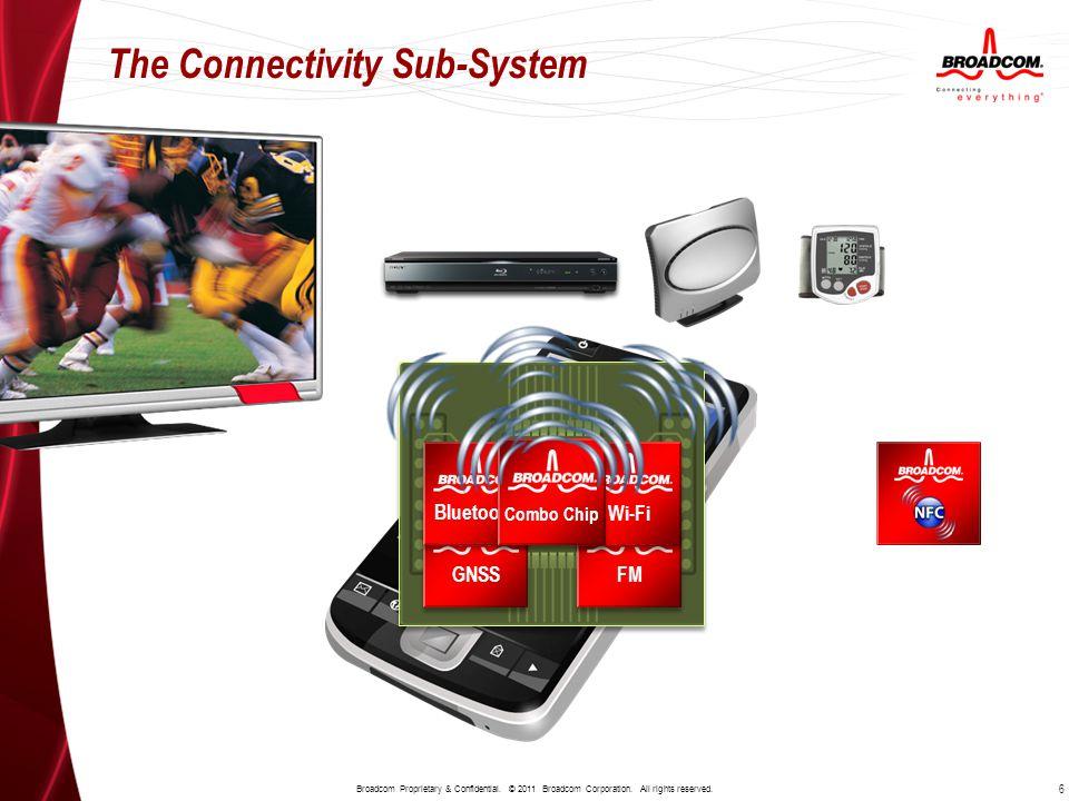 The Connectivity Sub-System 6 Broadcom Proprietary & Confidential.