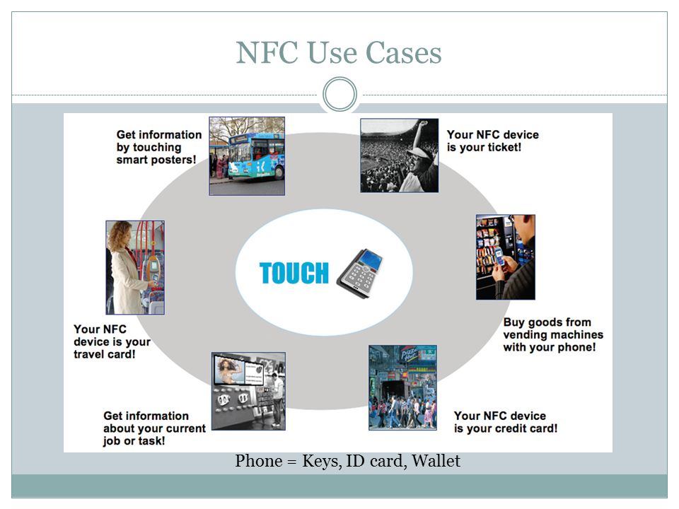 NFC Use Cases Phone = Keys, ID card, Wallet