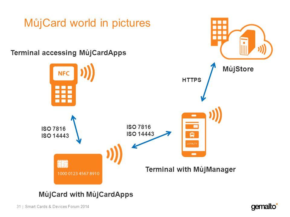 MůjCard world in pictures 31 MůjCard with MůjCardApps MůjStore Terminal with MůjManager Terminal accessing MůjCardApps ISO 7816 ISO 14443 HTTPS ISO 7816 ISO 14443 Smart Cards & Devices Forum 2014