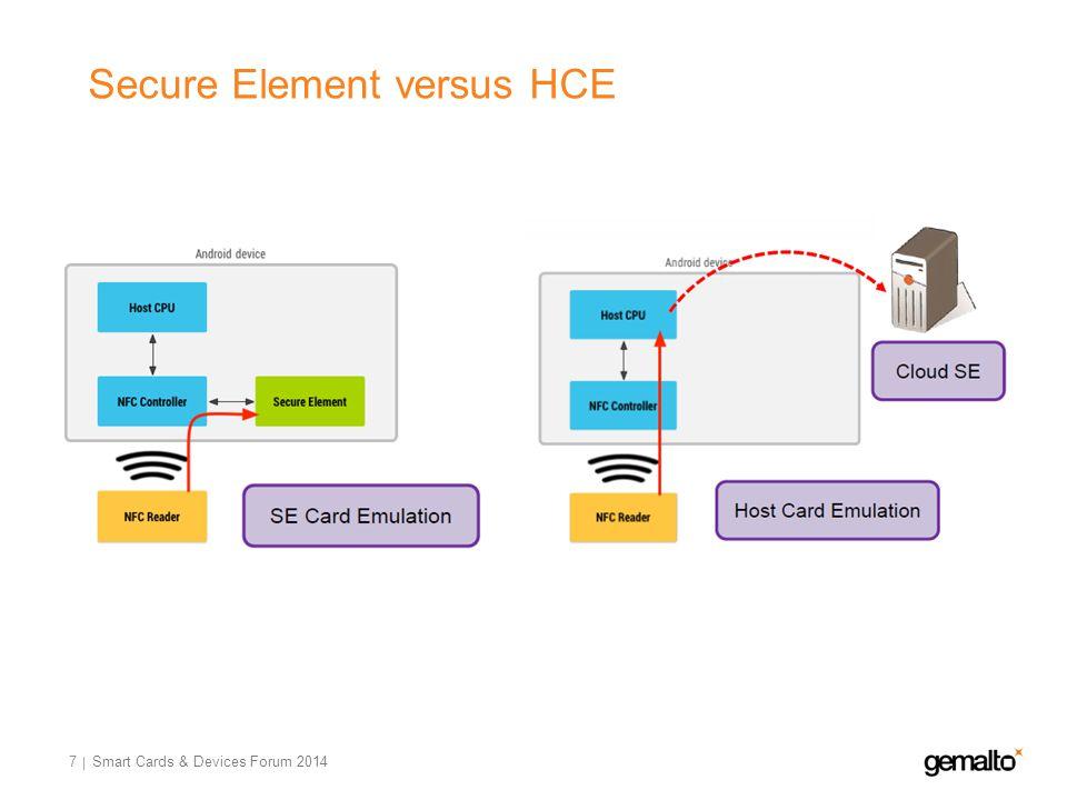 Secure Element versus HCE 7 Smart Cards & Devices Forum 2014