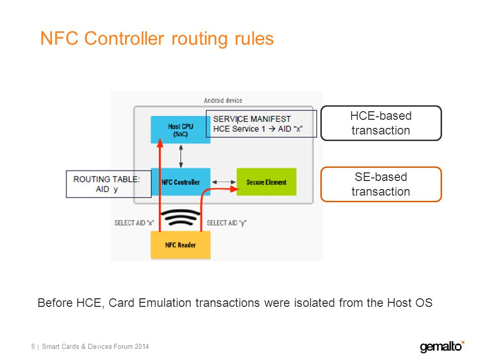 8 SE-based transaction HCE-based transaction Before HCE, Card Emulation transactions were isolated from the Host OS NFC Controller routing rules Smart