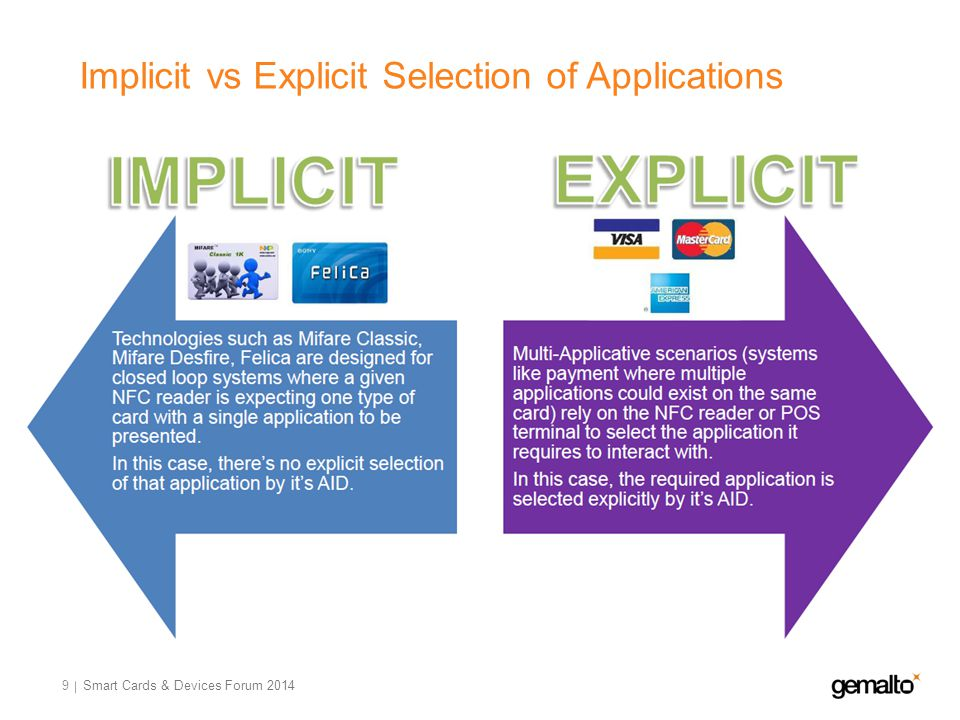 Implicit vs Explicit Selection of Applications 9 Smart Cards & Devices Forum 2014