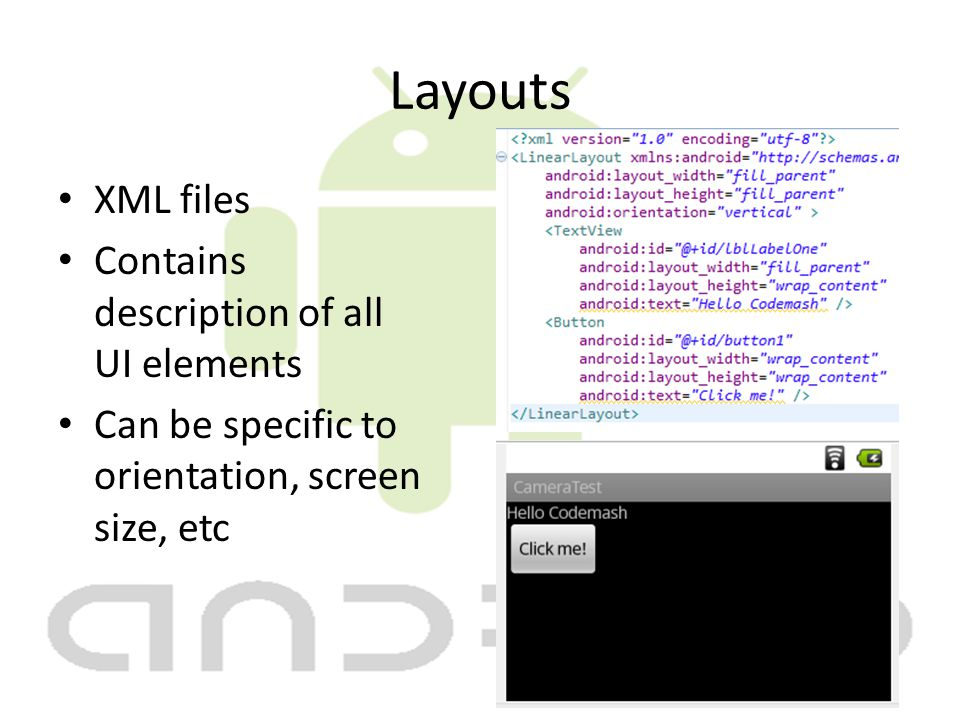 Layouts XML files Contains description of all UI elements Can be specific to orientation, screen size, etc