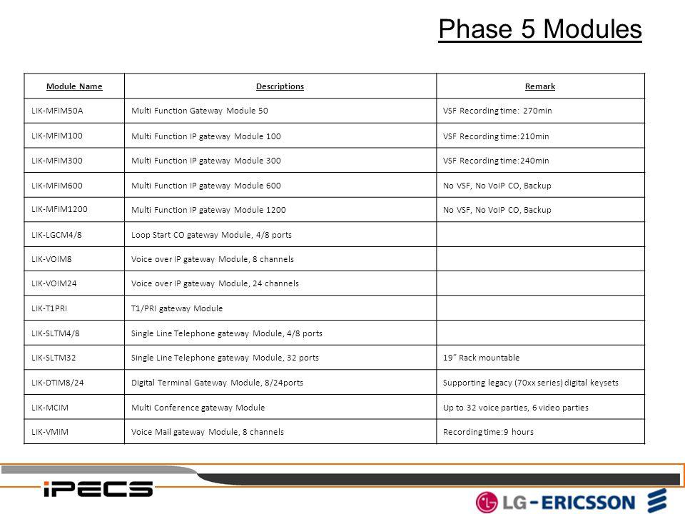 Phase 5 Modules Module NameDescriptionsRemark LIK-MFIM50AMulti Function Gateway Module 50VSF Recording time: 270min LIK-MFIM100Multi Function IP gatew