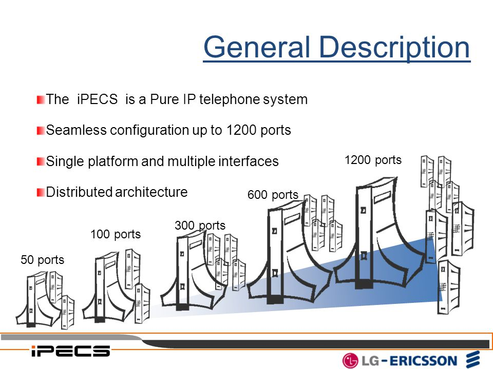 General Description 600 ports 300 ports 50 ports Single platform and multiple interfaces Seamless configuration up to 1200 ports Distributed architect