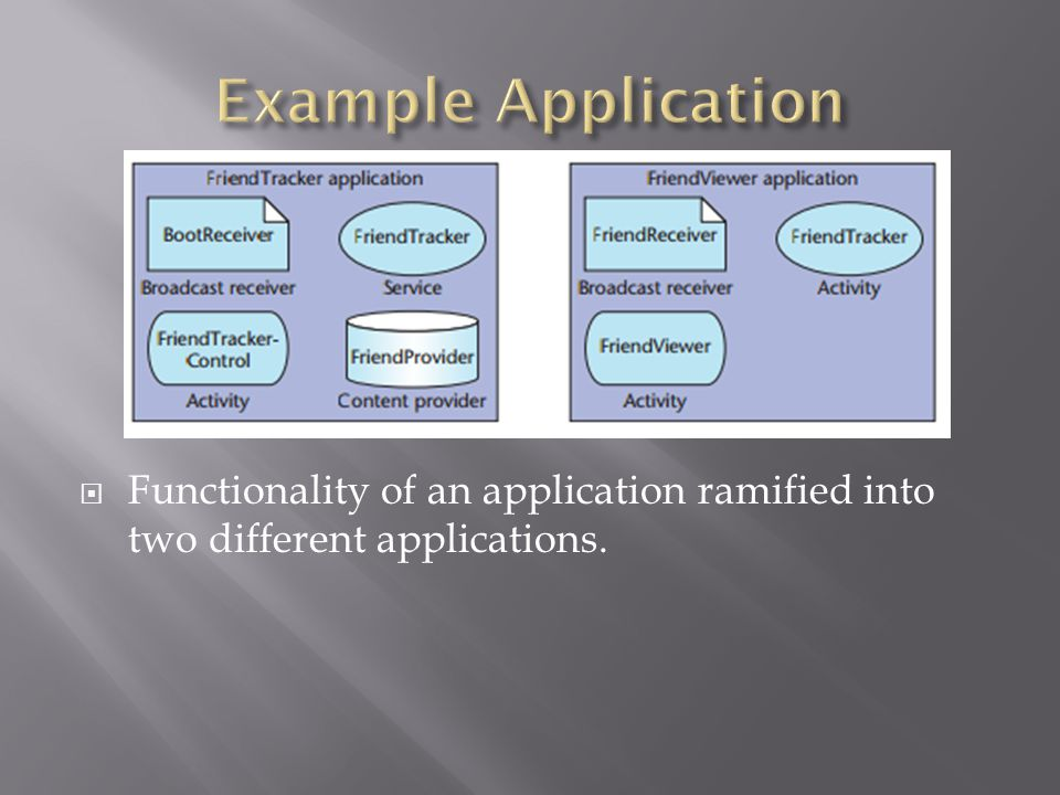  Functionality of an application ramified into two different applications.