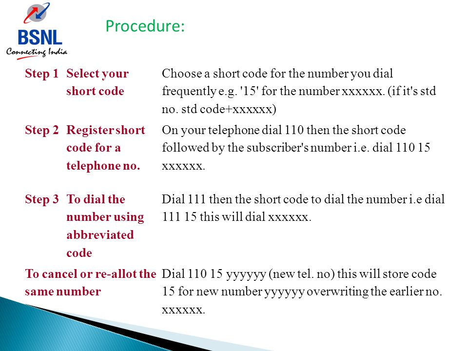 Step 1 Select your short code Choose a short code for the number you dial frequently e.g.