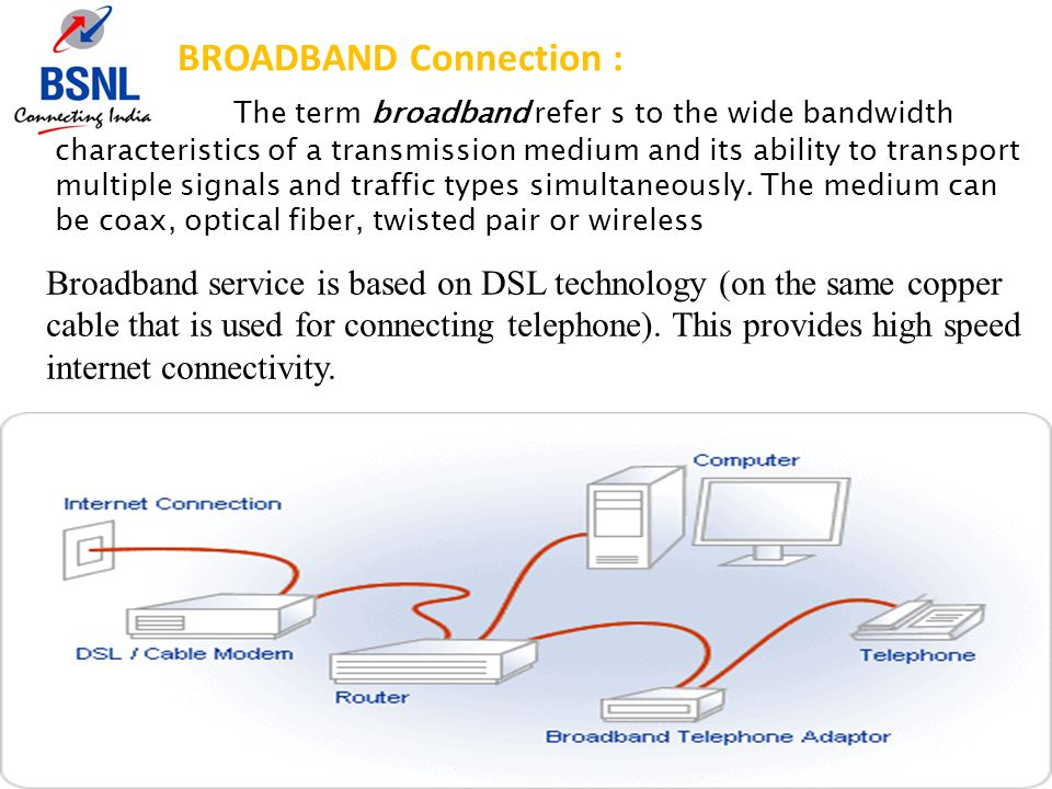 BROADBAND Connection : The term broadband refer s to the wide bandwidth characteristics of a transmission medium and its ability to transport multiple signals and traffic types simultaneously.