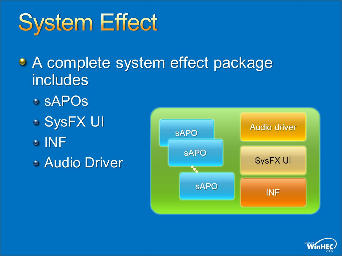 A complete system effect package includes sAPOs SysFX UI INF Audio Driver SysFX UI Audio driver INF sAPO sAPO sAPO