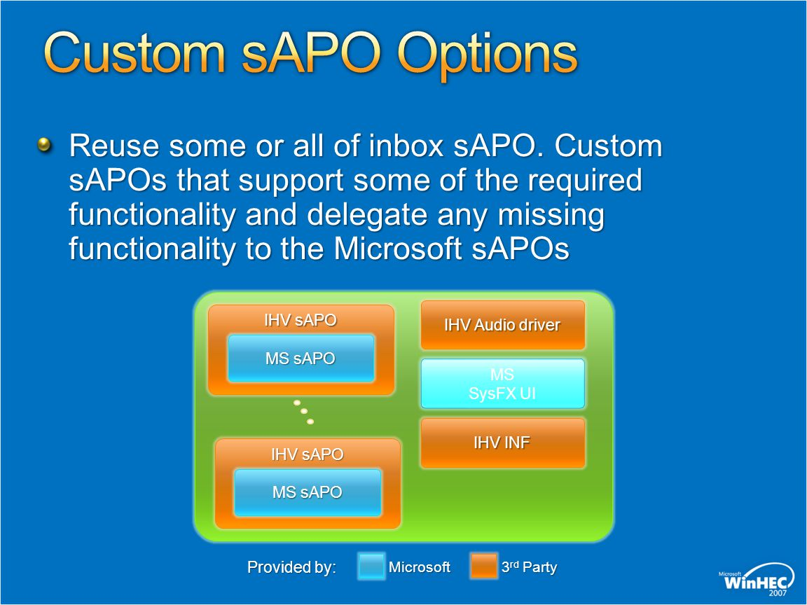 Reuse some or all of inbox sAPO. Custom sAPOs that support some of the required functionality and delegate any missing functionality to the Microsoft