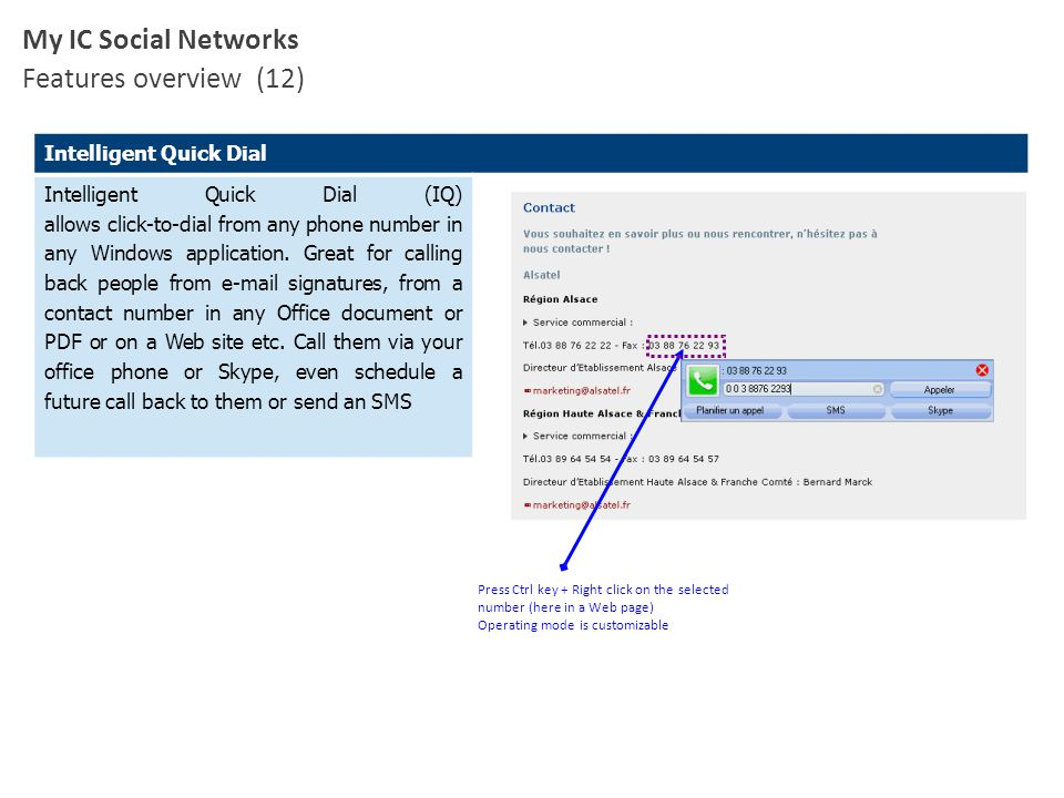 Intelligent Quick Dial Intelligent Quick Dial (IQ) allows click-to-dial from any phone number in any Windows application. Great for calling back peopl