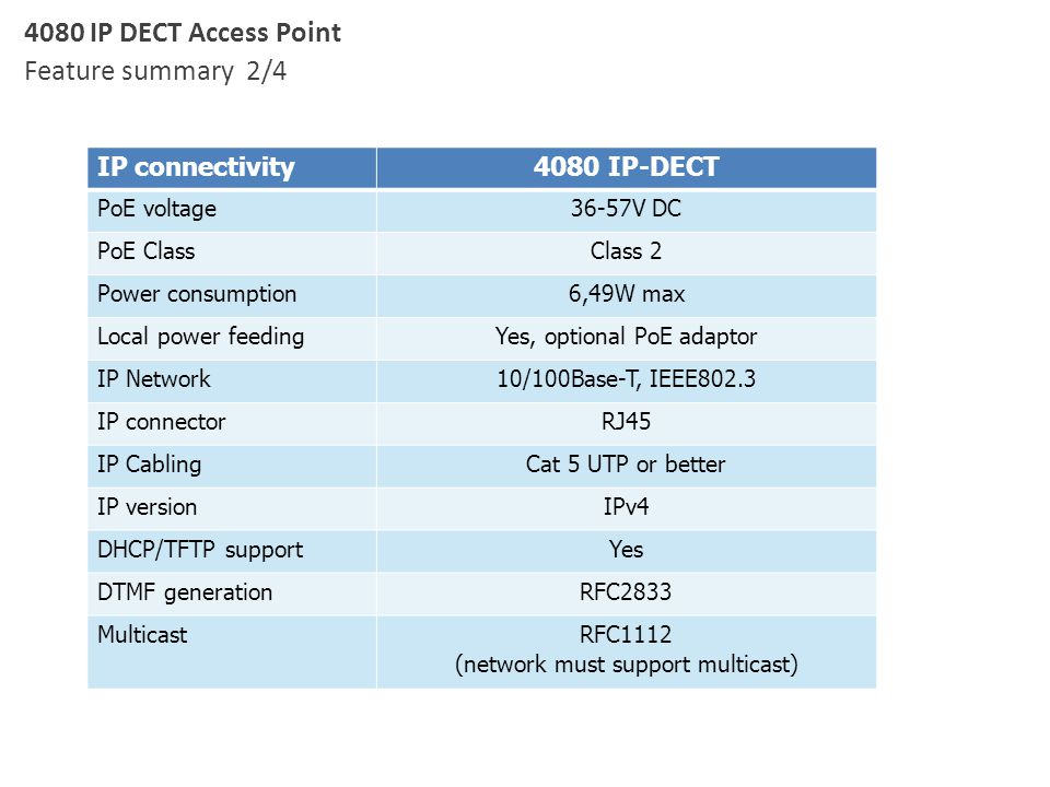 IP connectivity4080 IP-DECT PoE voltage36-57V DC PoE ClassClass 2 Power consumption6,49W max Local power feedingYes, optional PoE adaptor IP Network10