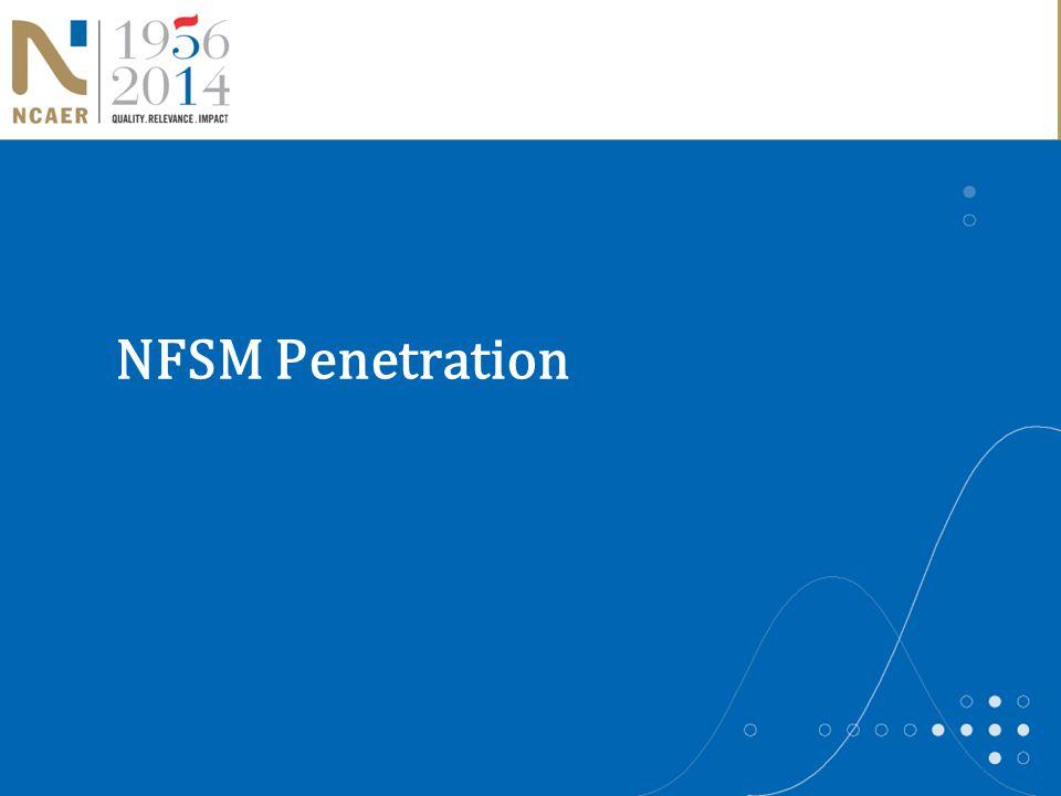 NFSM Penetration