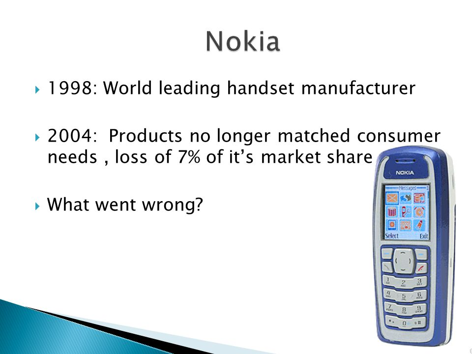  1998: World leading handset manufacturer  2004: Products no longer matched consumer needs, loss of 7% of it's market share  What went wrong