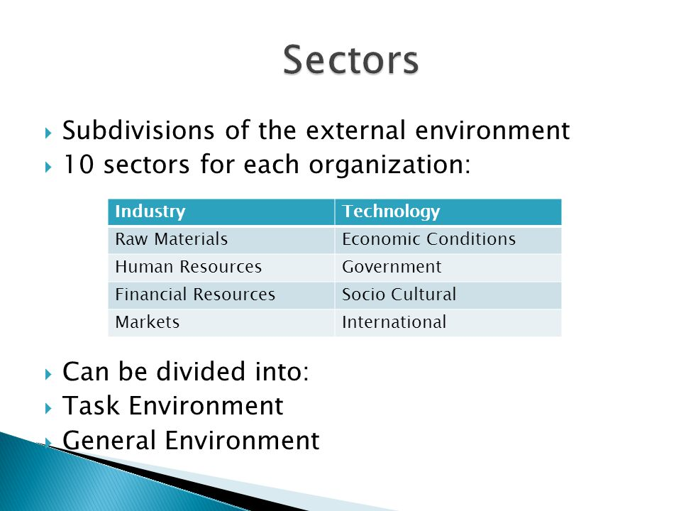  Subdivisions of the external environment  10 sectors for each organization:  Can be divided into:  Task Environment  General Environment IndustryTechnology Raw MaterialsEconomic Conditions Human ResourcesGovernment Financial ResourcesSocio Cultural MarketsInternational