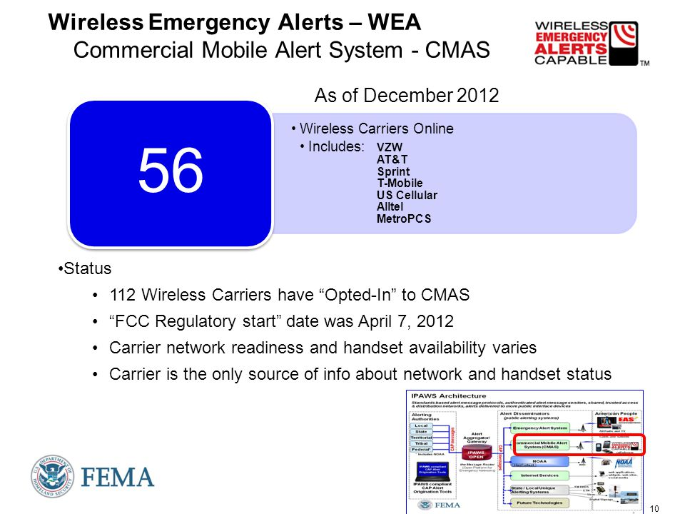 10 Wireless Emergency Alerts – WEA Commercial Mobile Alert System - CMAS Wireless Carriers Online Includes: VZW AT&T Sprint T-Mobile US Cellular Alltel MetroPCS 56 As of December 2012 Status 112 Wireless Carriers have Opted-In to CMAS FCC Regulatory start date was April 7, 2012 Carrier network readiness and handset availability varies Carrier is the only source of info about network and handset status