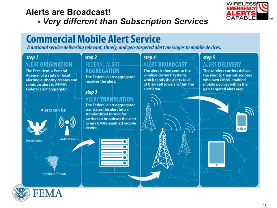 36 Alerts are Broadcast! - Very different than Subscription Services