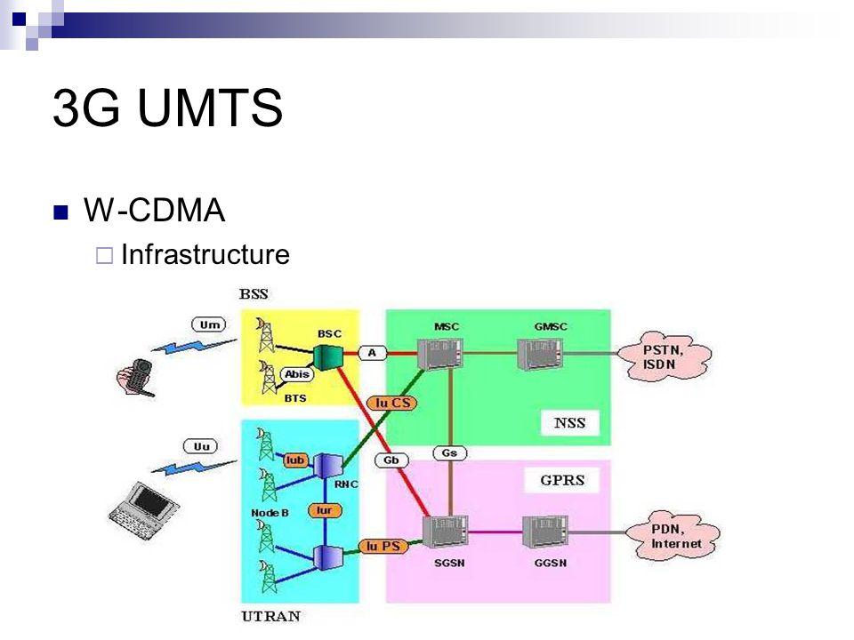 3G UMTS W-CDMA  Infrastructure