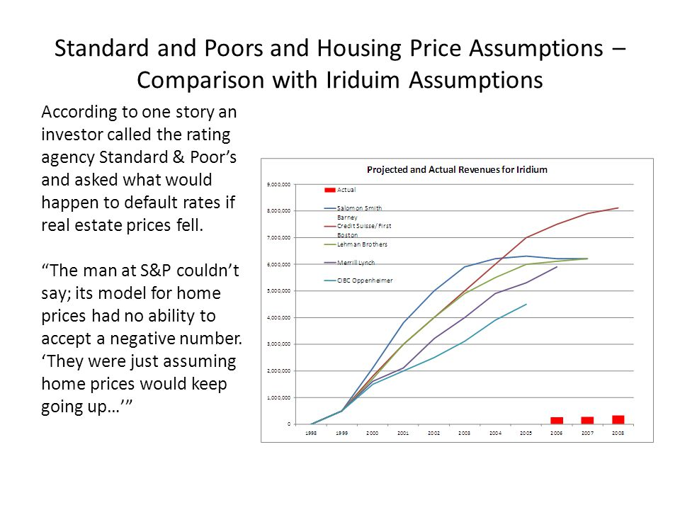 Standard and Poors and Housing Price Assumptions – Comparison with Iriduim Assumptions According to one story an investor called the rating agency Standard & Poor's and asked what would happen to default rates if real estate prices fell.