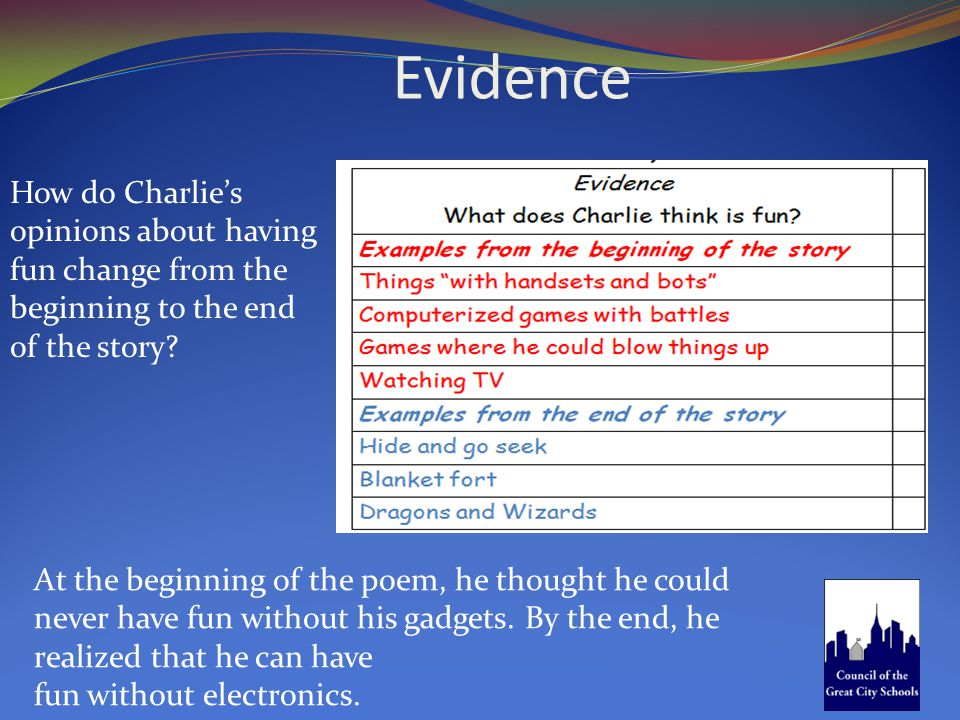 Evidence How do Charlie's opinions about having fun change from the beginning to the end of the story? At the beginning of the poem, he thought he cou