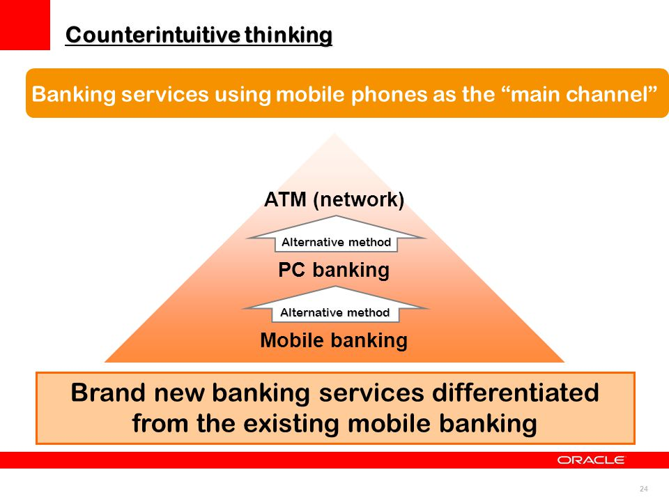 "24 Mobile banking Alternative method Banking services using mobile phones as the ""main channel"" PC banking ATM (network) Brand new banking services di"