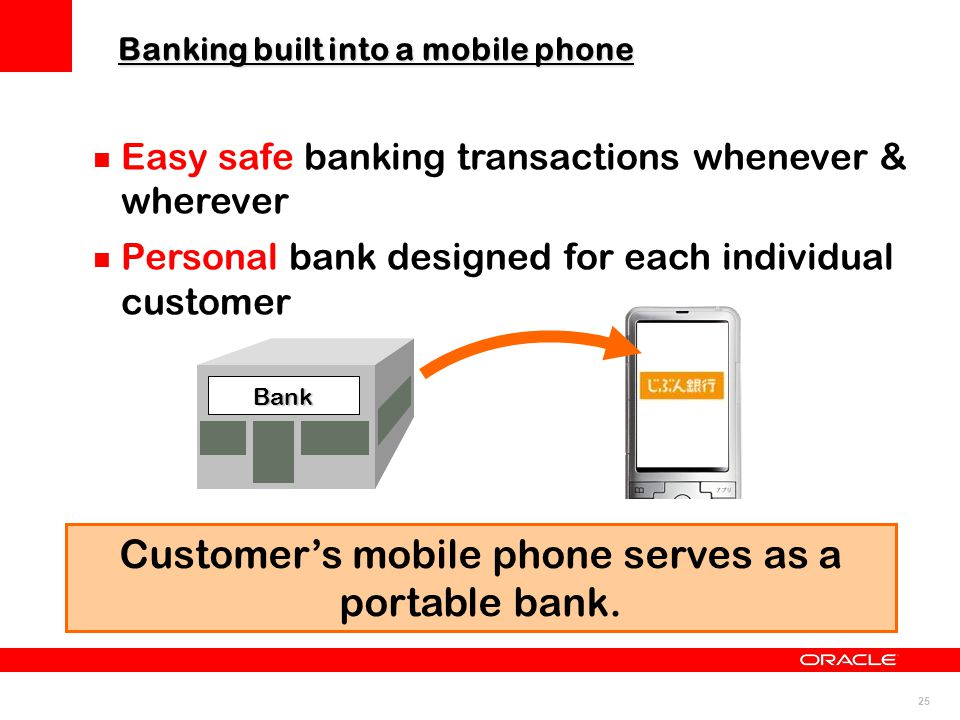 25 Banking built into a mobile phone Easy safe banking transactions whenever & wherever Personal bank designed for each individual customer Bank Custo