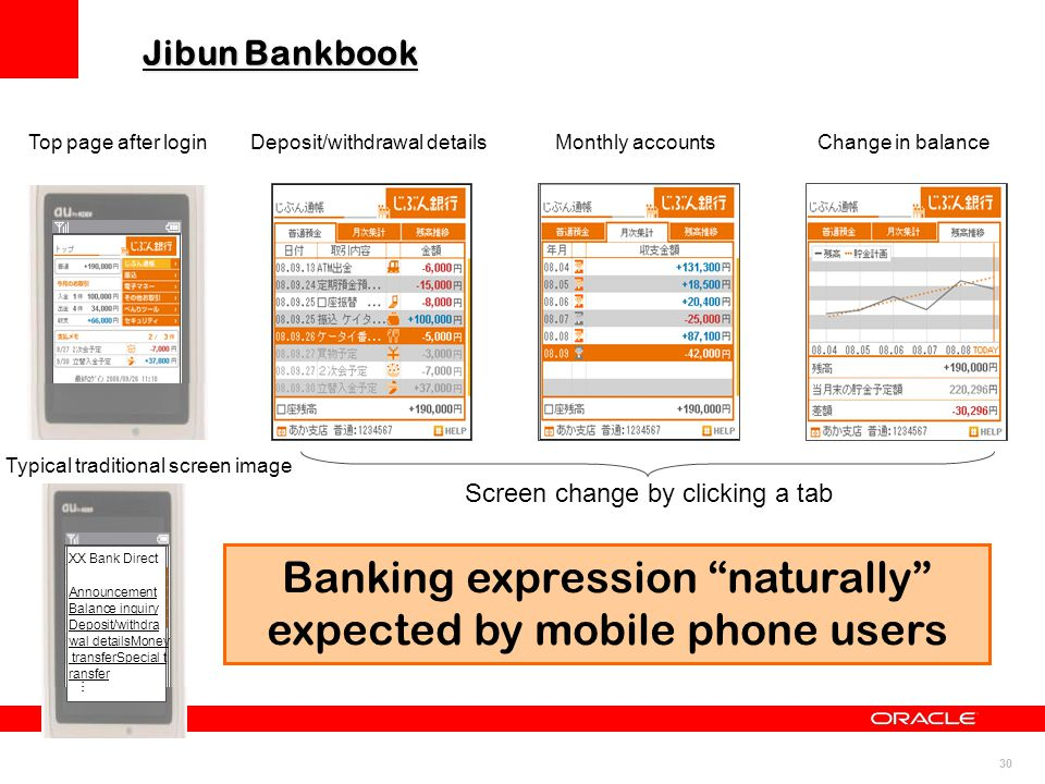 30 Monthly accountsChange in balanceTop page after login Screen change by clicking a tab Typical traditional screen image XX Bank Direct Announcement