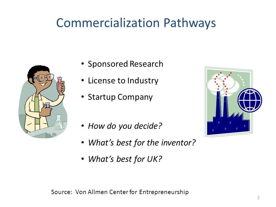 UK Industry Partner Startup MARKETMARKET Commercialization Pathways 1 2 3 4 Sponsored research License to industry License to product startup License to development startup 1 2 3 4 Source: Von Allmen Center for Entrepreneurship 3