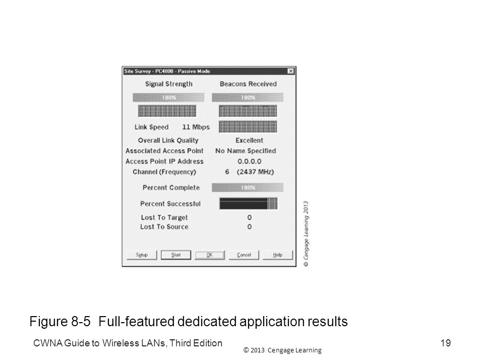 © 2013 Cengage Learning CWNA Guide to Wireless LANs, Third Edition19 Figure 8-5 Full-featured dedicated application results