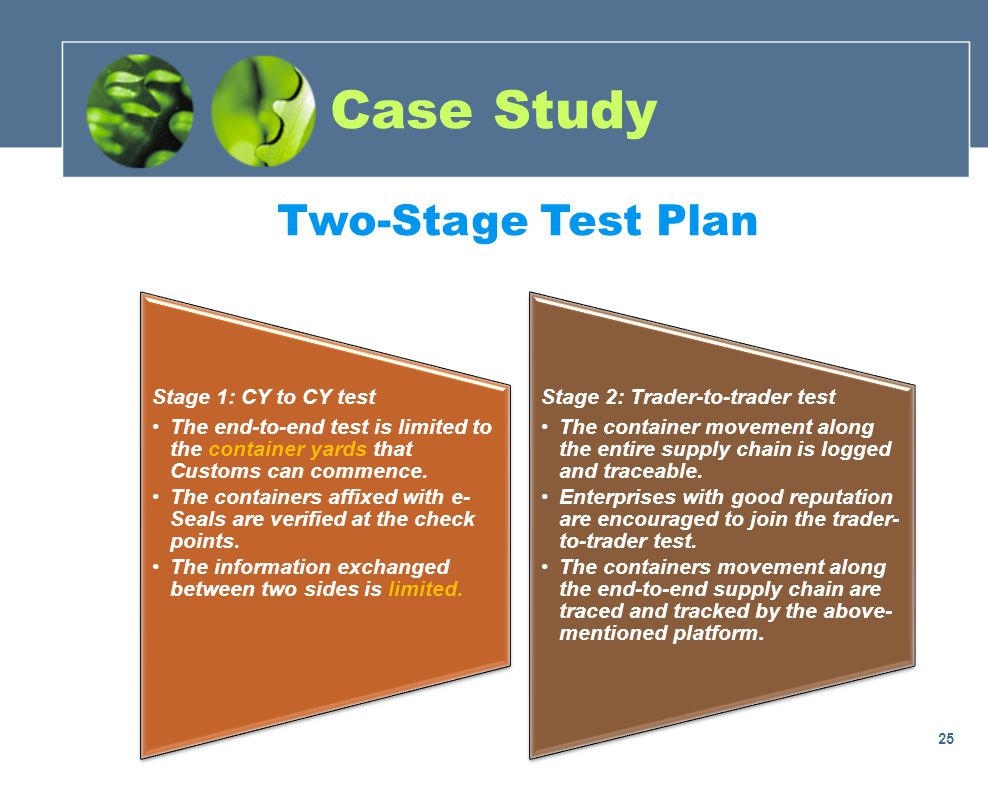 Two-Stage Test Plan Stage 1: CY to CY test The end-to-end test is limited to the container yards that Customs can commence.