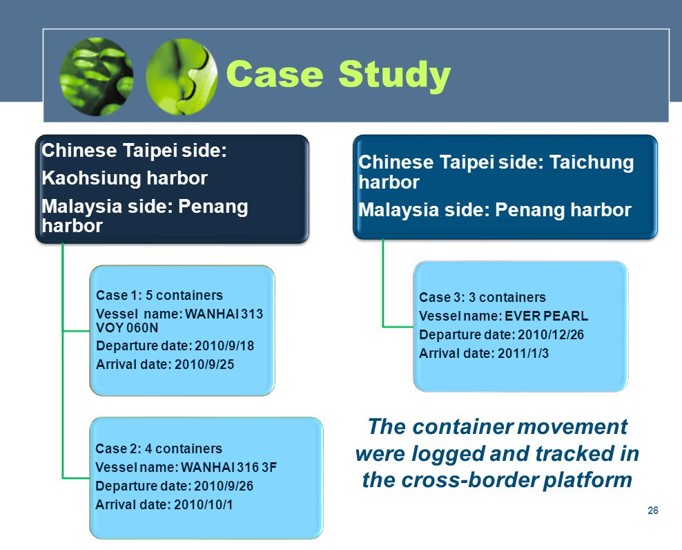 Case Study The container movement were logged and tracked in the cross-border platform 26