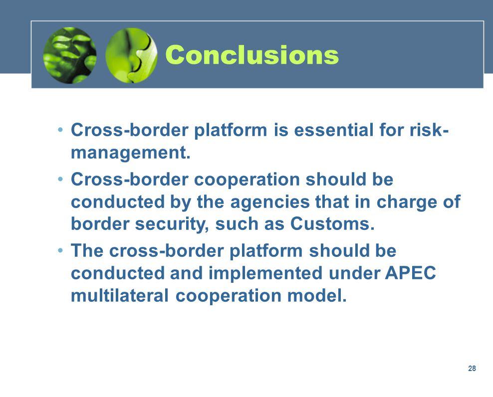 Cross-border platform is essential for risk- management.