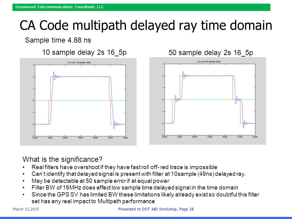 March 12,2015Presented to DOT ABI Workshop, Page 28 Greenwood Telecommunications Consultants LLC CA Code multipath delayed ray time domain What is the significance.