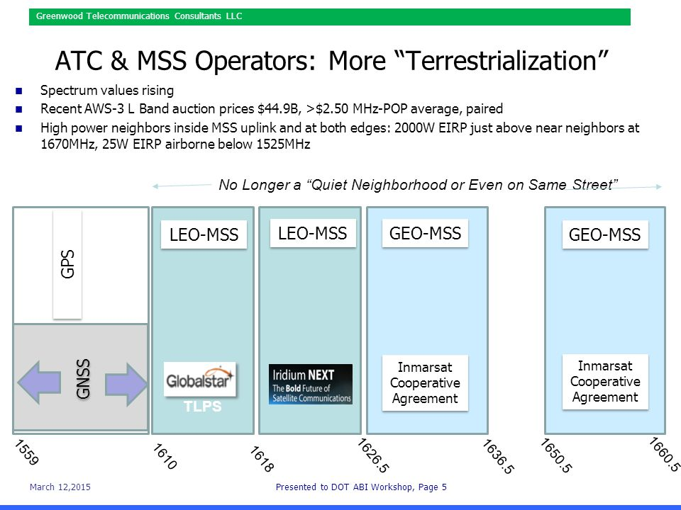 March 12,2015Presented to DOT ABI Workshop, Page 6 Greenwood Telecommunications Consultants LLC Latest: Globalstar Proposes Terrestrial Service in Their Existing MSS Uplink Band ( TLPS ) Proposes 4.6dBW EIRP (2.9W) ~10X higher than current EIRP Current: November, 2014 Source: Globalstar FCC filings