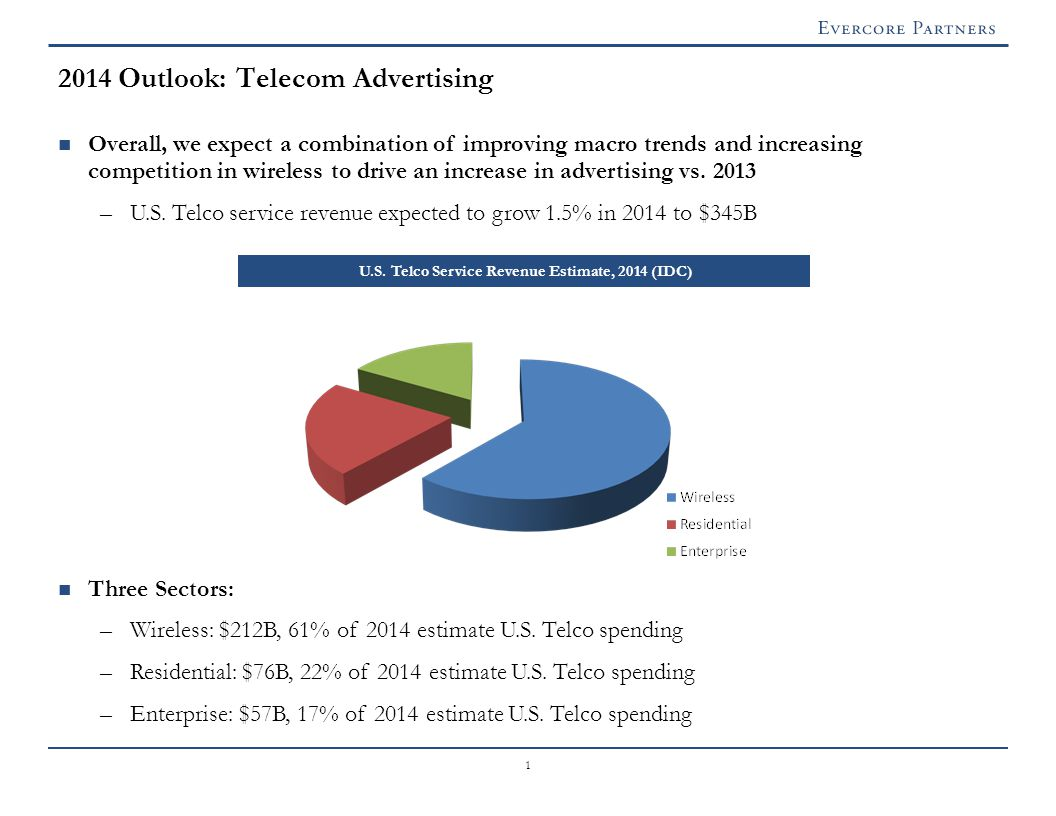 1 2014 Outlook: Telecom Advertising Overall, we expect a combination of improving macro trends and increasing competition in wireless to drive an incr