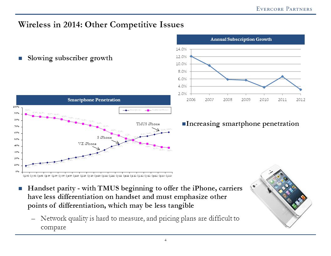 Slowing subscriber growth Increasing smartphone penetration 4 Wireless in 2014: Other Competitive Issues Annual Subscription Growth Smartphone Penetration Handset parity - with TMUS beginning to offer the iPhone, carriers have less differentiation on handset and must emphasize other points of differentiation, which may be less tangible –Network quality is hard to measure, and pricing plans are difficult to compare VZ iPhone S iPhone TMUS iPhone