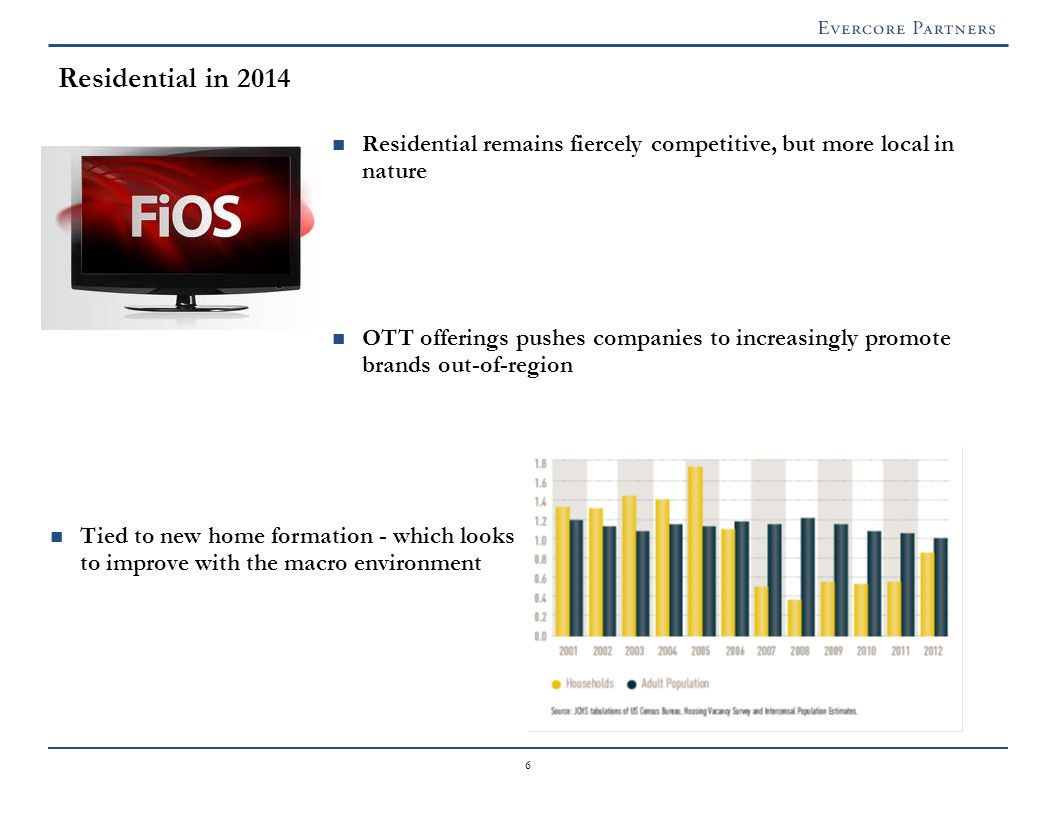 6 Residential in 2014 Residential remains fiercely competitive, but more local in nature OTT offerings pushes companies to increasingly promote brands out-of-region Tied to new home formation - which looks to improve with the macro environment