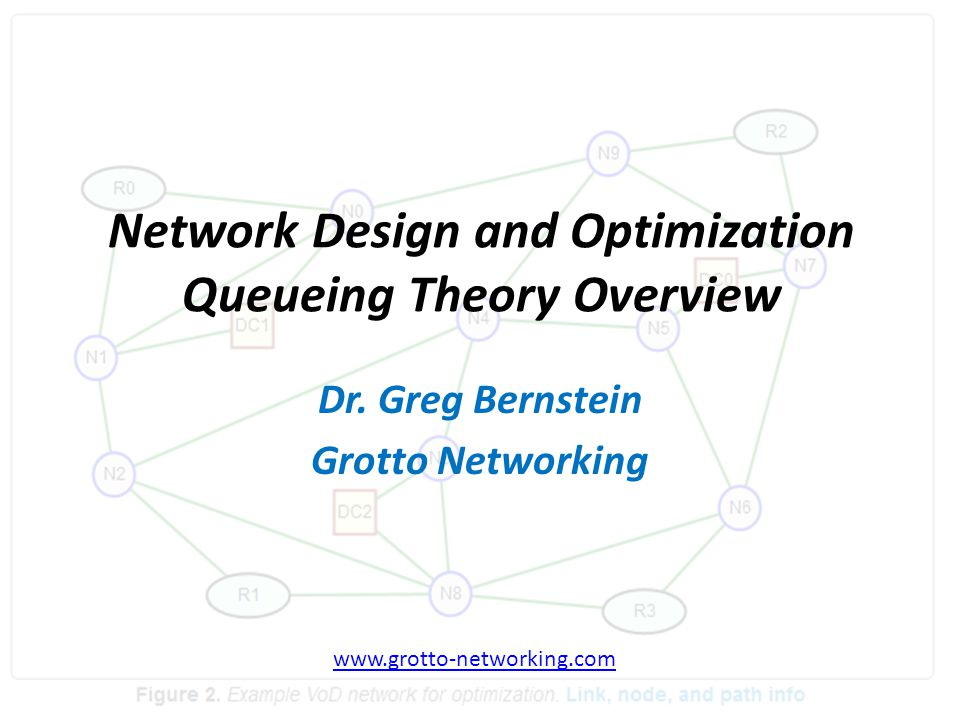 Network Design and Optimization Queueing Theory Overview Dr.