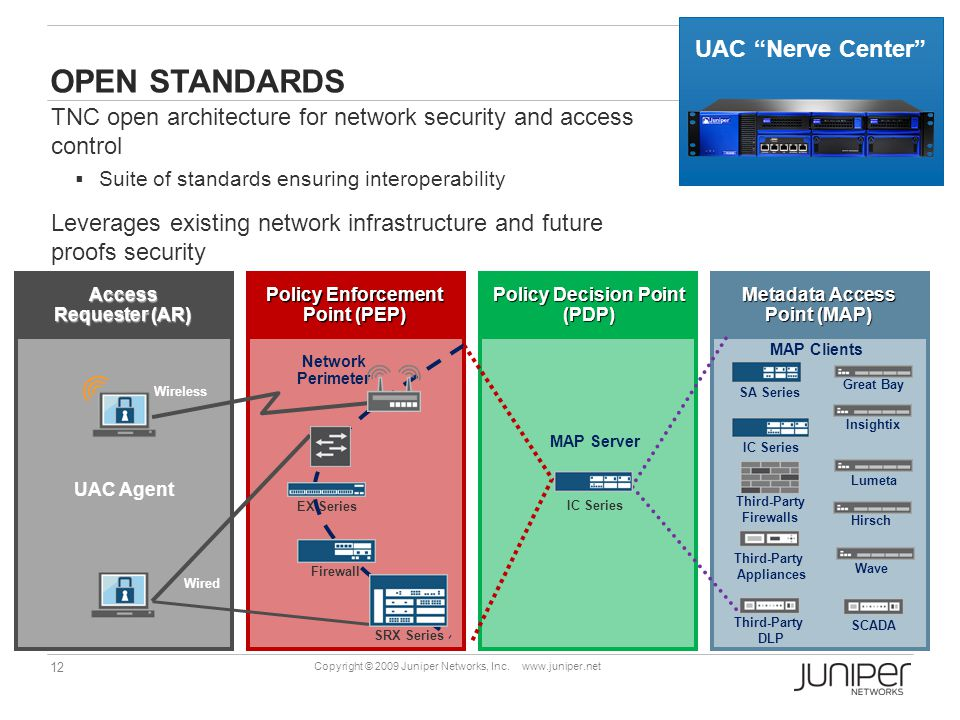 12 Copyright © 2009 Juniper Networks, Inc.